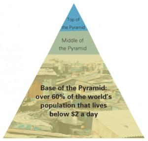 pyramid-300x286